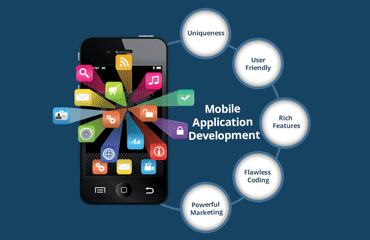 Mobile App Development Company.Kochi,Kerala,India