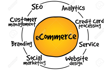 E- Commerce/Shopping cart development company Kochi,Kerala,India